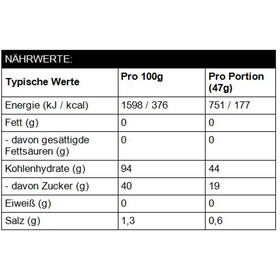 High5 EnergySource Advanced Sports Drink Tub 2,2kg, Summer Fruits